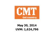 CMT-5.30.14